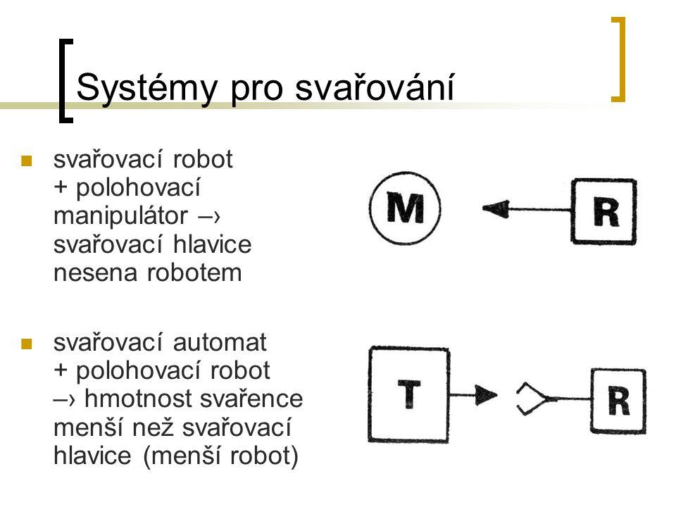 Systémy pro svařování svařovací robot + polohovací manipulátor –› svařovací hlavice nesena robotem svařovací automat + polohovací robot –› hmotnost sv