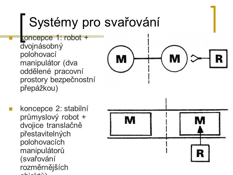 Systémy pro svařování koncepce 1: robot + dvojnásobný polohovací manipulátor (dva oddělené pracovní prostory bezpečnostní přepážkou) koncepce 2: stabi