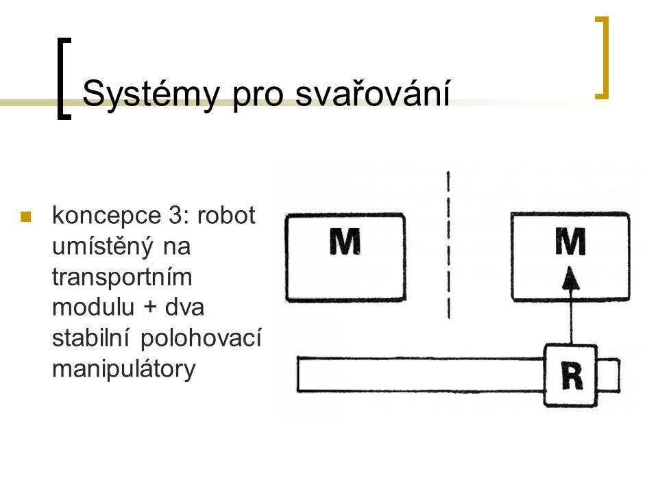 Systémy pro svařování koncepce 3: robot umístěný na transportním modulu + dva stabilní polohovací manipulátory