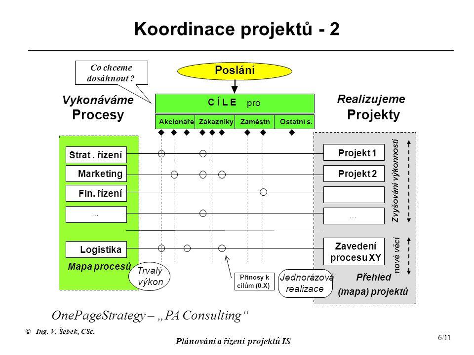 © Ing.V. Šebek, CSc. Plánování a řízení projektů IS 6/11 Koordinace projektů - 2 Strat.