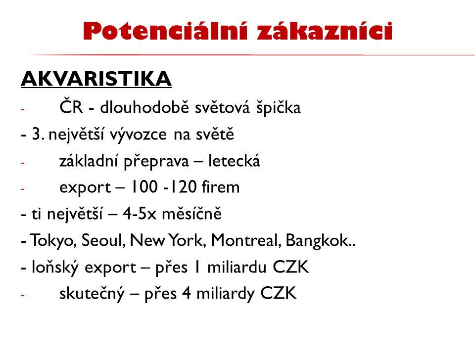 AKVARISTIKA - ČR - dlouhodobě světová špička - 3. největší vývozce na světě - základní přeprava – letecká - export – 100 -120 firem - ti největší – 4-