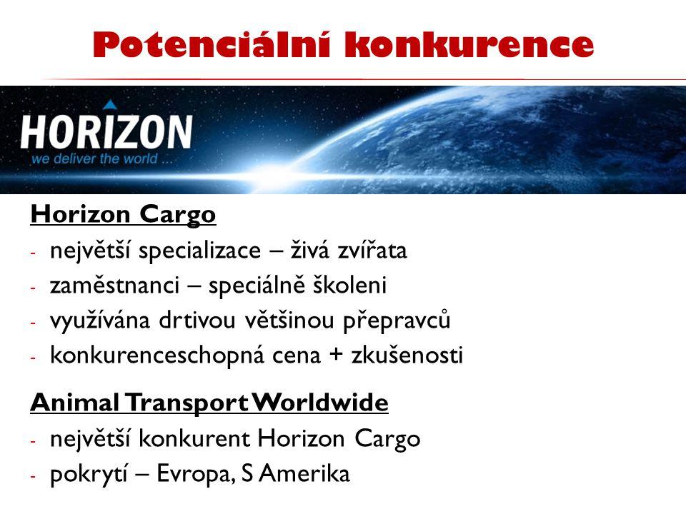 Horizon Cargo - největší specializace – živá zvířata - zaměstnanci – speciálně školeni - využívána drtivou většinou přepravců - konkurenceschopná cena