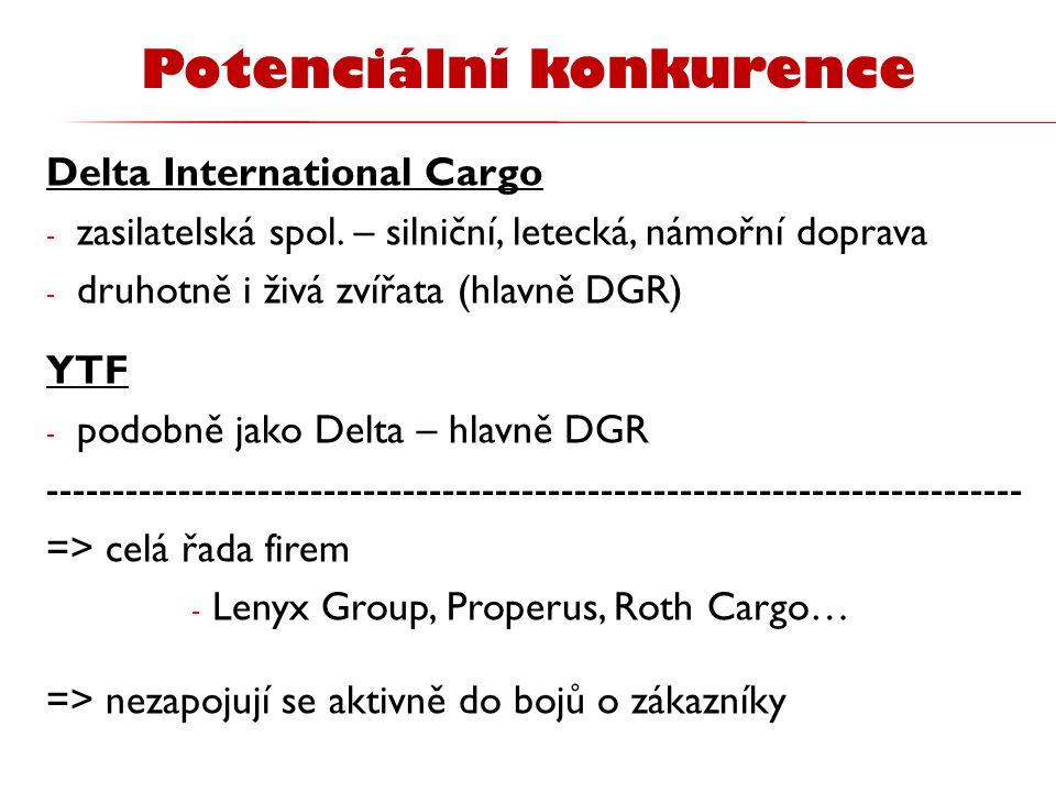 Delta International Cargo - zasilatelská spol. – silniční, letecká, námořní doprava - druhotně i živá zvířata (hlavně DGR) YTF - podobně jako Delta –