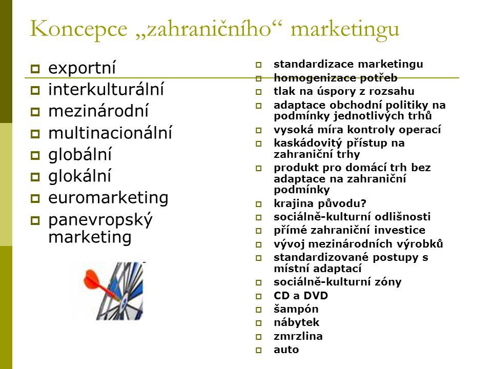 """Koncepce """"zahraničního"""" marketingu  exportní  interkulturální  mezinárodní  multinacionální  globální  glokální  euromarketing  panevropský ma"""