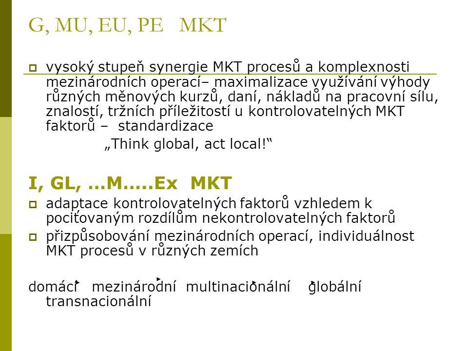 G, MU, EU, PE MKT  vysoký stupeň synergie MKT procesů a komplexnosti mezinárodních operací– maximalizace využívání výhody různých měnových kurzů, dan