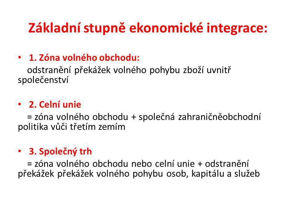 Vyšší formy integrace: 4.Hospodářská a měnová unie = společný trh + společná měna 5.