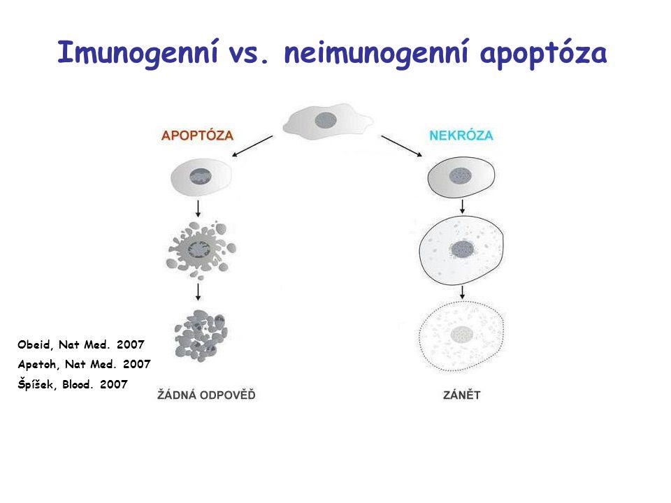 Imunogenní vs. neimunogenní apoptóza Obeid, Nat Med. 2007 Apetoh, Nat Med. 2007 Špíšek, Blood. 2007