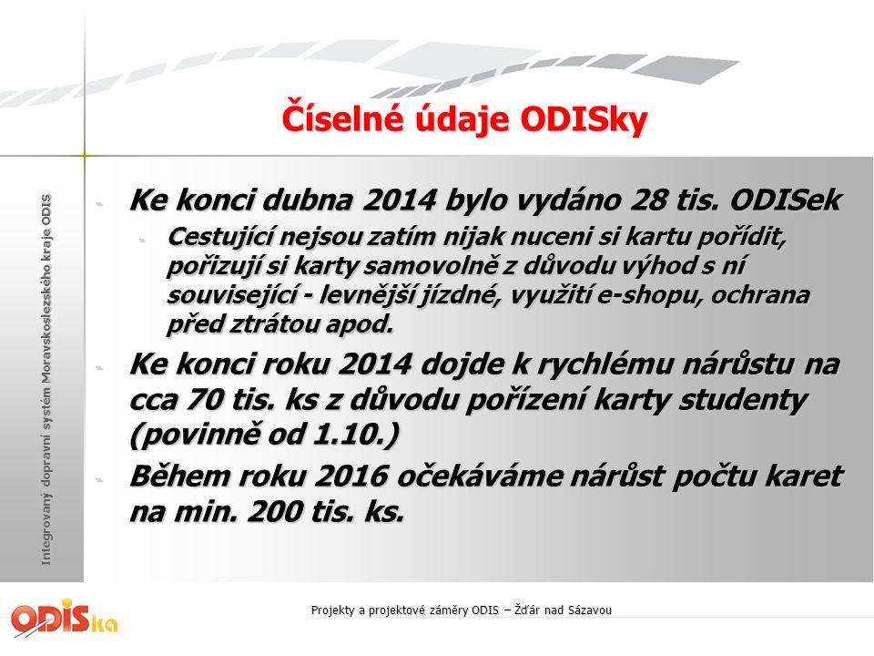 Integrovaný dopravní systém Moravskoslezského kraje ODIS Číselné údaje ODISky - Ke konci dubna 2014 bylo vydáno 28 tis. ODISek - Cestující nejsou zatí