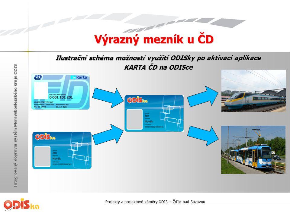 Integrovaný dopravní systém Moravskoslezského kraje ODIS Projekty a projektové záměry ODIS – Žďár nad Sázavou Výrazný mezník u ČD