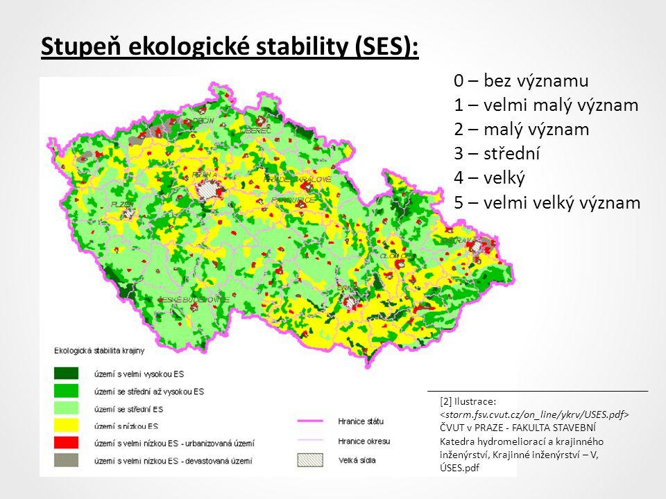 Princip prostorové logiky – každý bioregion je reprezentován nejméně jedním regionálním biocentrem (nemusí být v řešeném území) Princip prostorových parametrů – prostorové parametry skladebných částí ÚSES podle metodiky Ministerstva životního prostředí ČR (viz.