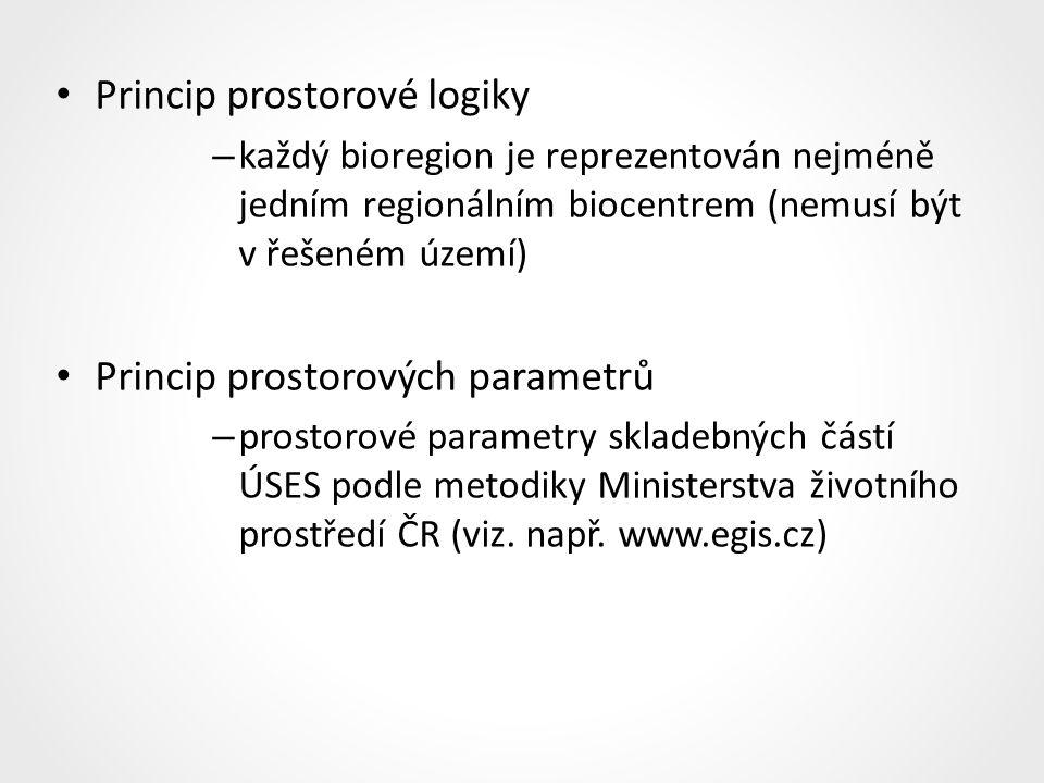 Princip prostorové logiky – každý bioregion je reprezentován nejméně jedním regionálním biocentrem (nemusí být v řešeném území) Princip prostorových p