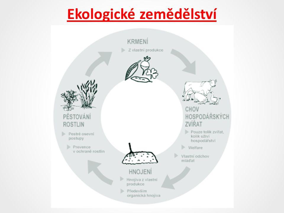 Problémy konvenčního zemědělství:  průmyslová hnojiva a pesticidy - exploatace neobnovitelných zdrojů - kontaminace podzemních i povrchových vod - vytváření odolnosti škůdců,plevelů a chorob - negativní vliv na vitalitu a zdravotní stav živočichů(včetně lidí) [3] Ilustrace: URBAN, Jiří; a kolektiv.