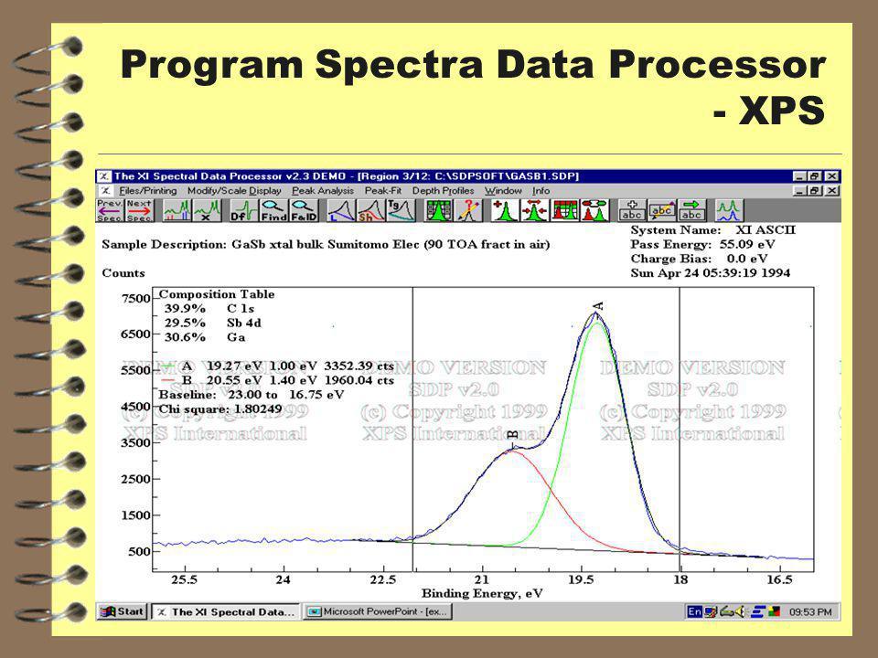 Program Spectra Data Processor - XPS