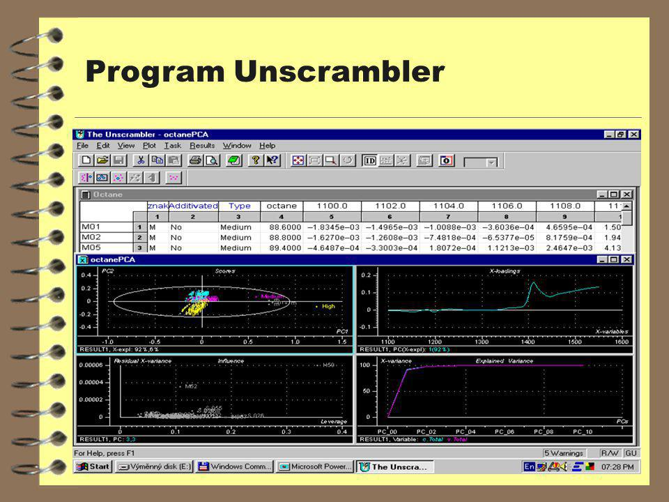 Program Unscrambler
