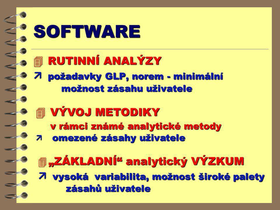 SOFTWARE 4 RUTINNÍ ANALÝZY ä požadavky GLP, norem - minimální možnost zásahu uživatele 4 VÝVOJ METODIKY v rámci známé analytické metody v rámci známé