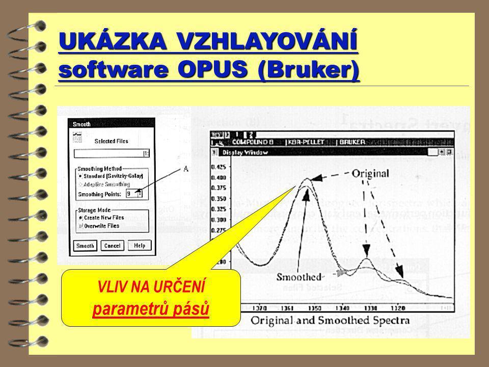 UKÁZKA VZHLAYOVÁNÍ software OPUS (Bruker) VLIV NA URČENÍ parametrů pásů