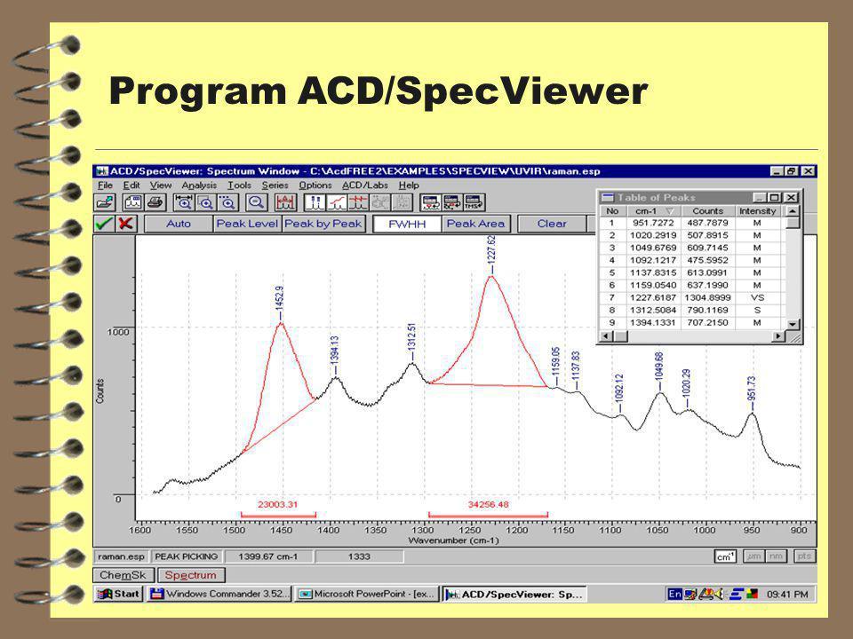 Program ACD/SpecViewer