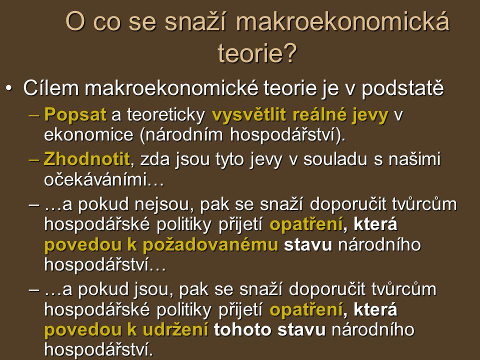 O co se snaží makroekonomická teorie? Cílem makroekonomické teorie je v podstatěCílem makroekonomické teorie je v podstatě –Popsat a teoreticky vysvět