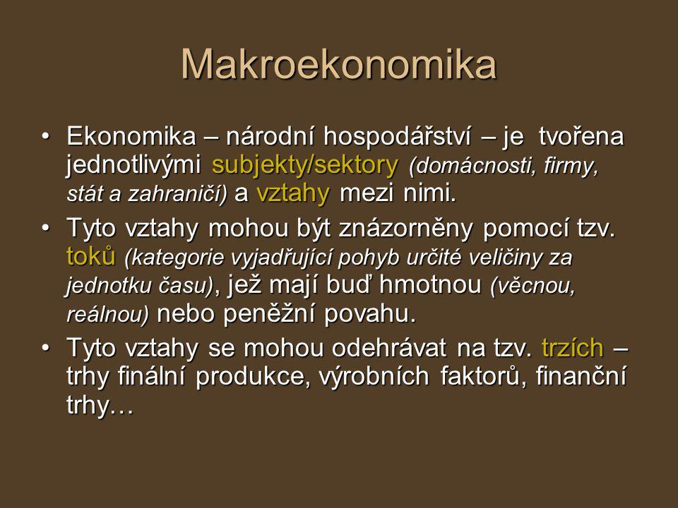 Makroekonomika Ekonomika – národní hospodářství – je tvořena jednotlivými subjekty/sektory (domácnosti, firmy, stát a zahraničí) a vztahy mezi nimi.Ek