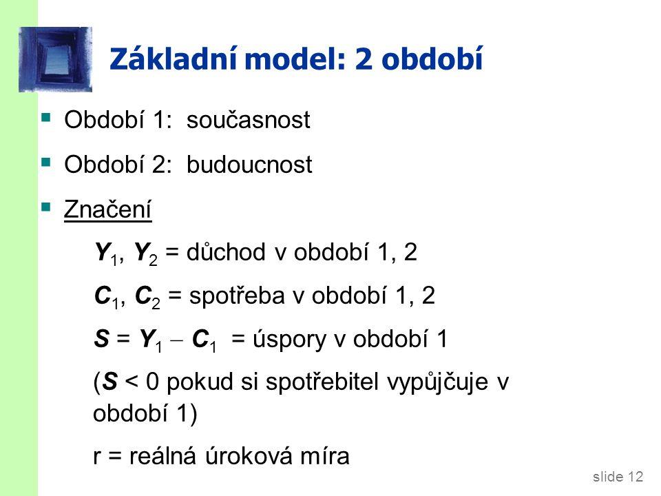 slide 12 Základní model: 2 období  Období 1: současnost  Období 2: budoucnost  Značení Y 1, Y 2 = důchod v období 1, 2 C 1, C 2 = spotřeba v období
