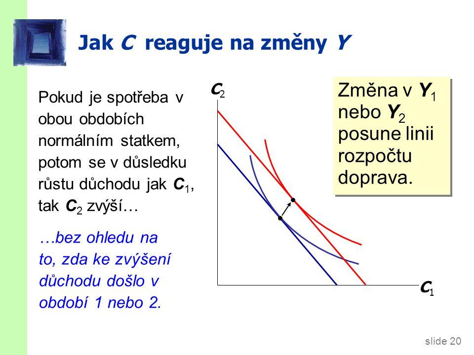 slide 20 Jak C reaguje na změny Y Změna v Y 1 nebo Y 2 posune linii rozpočtu doprava. C1C1 C2C2 Pokud je spotřeba v obou obdobích normálním statkem, p
