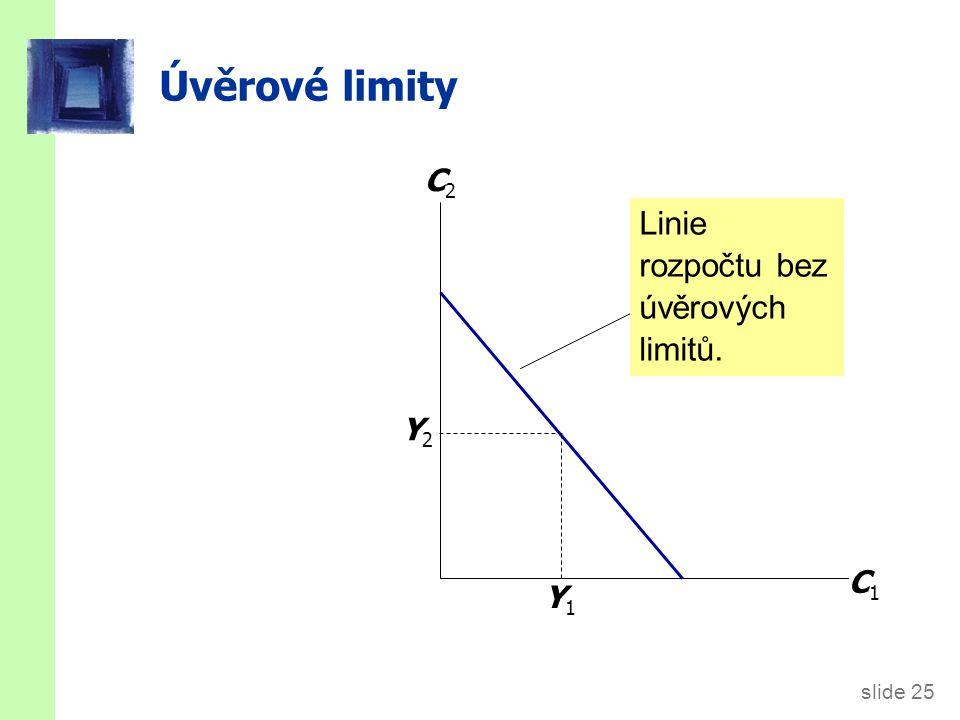 slide 25 Úvěrové limity Linie rozpočtu bez úvěrových limitů. C1C1 C2C2 Y1Y1 Y2Y2