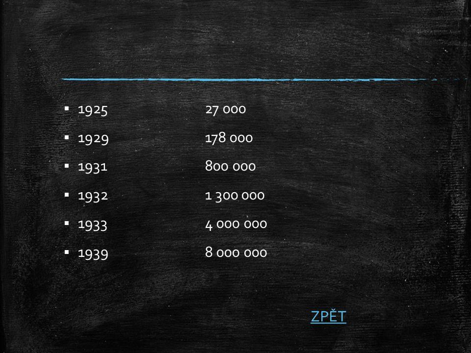  192527 000  1929178 000  1931800 000  19321 300 000  19334 000 000  19398 000 000 ZPĚT