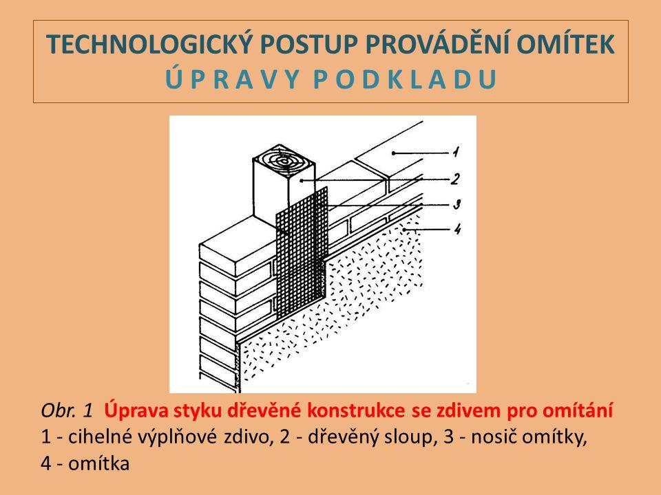 TECHNOLOGICKÝ POSTUP PROVÁDĚNÍ OMÍTEK Ú P R A V Y P O D K L A D U Obr. 1 Úprava styku dřevěné konstrukce se zdivem pro omítání 1 - cihelné výplňové zd