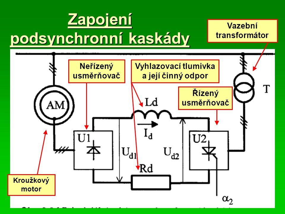 Zapojení podsynchronní kaskády Kroužkový motor Řízený usměrňovač Vyhlazovací tlumivka a její činný odpor Neřízený usměrňovač Vazební transformátor