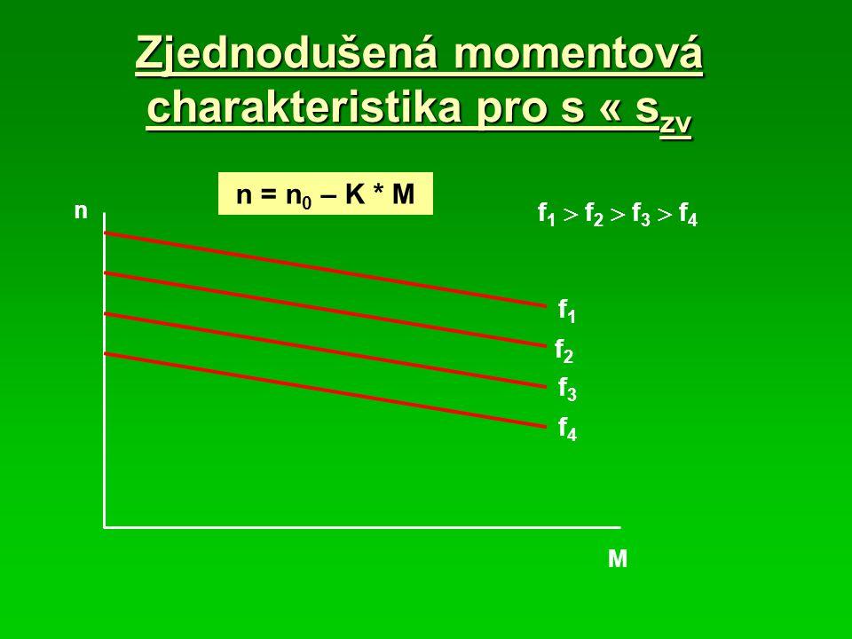 Zjednodušená momentová charakteristika pro s « s zv n f 1  f 2  f 3  f 4 M f1f1 f2f2 f3f3 f4f4 n = n 0 – K * M