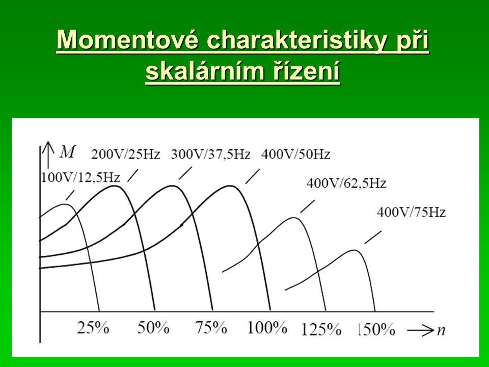 Momentové charakteristiky při skalárním řízení