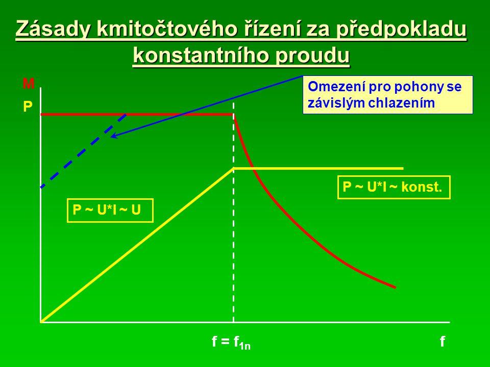 Zásady kmitočtového řízení za předpokladu konstantního proudu M P f = f 1n f Omezení pro pohony se závislým chlazením P ~ U*I ~ U P ~ U*I ~ konst.