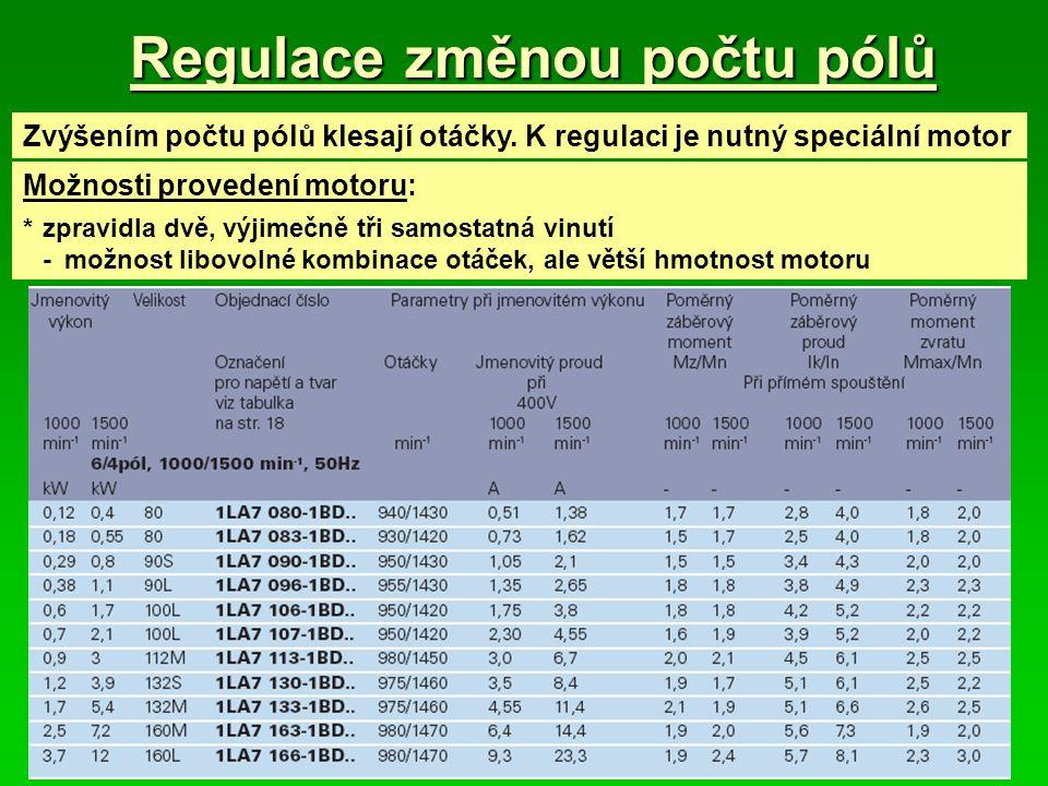 Regulace změnou počtu pólů Zvýšením počtu pólů klesají otáčky. K regulaci je nutný speciální motor Možnosti provedení motoru: *zpravidla dvě, výjimečn