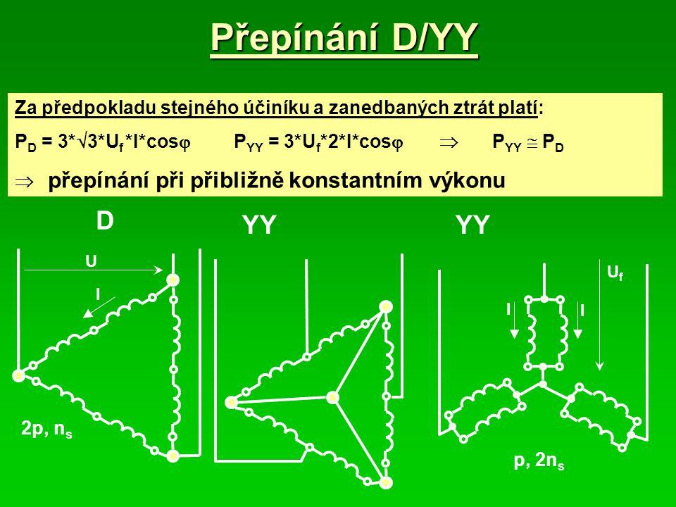 Přepínání Y/YY Za předpokladu stejného účiníku a zanedbaných ztrát platí: P Y = 3*U f *I*cos  P YY = 3*U f *2*I*cos  P YY  2*P Y  M YY  M Y  přepínání při přibližně konstantním momentu I p, 2n s UfUf I YYY 2p, n s IUfUf