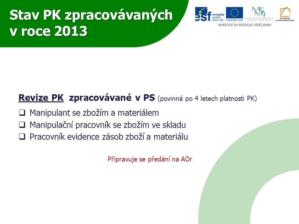 Stav PK zpracovávaných v roce 2013 Revize PK zpracovávané v PS (povinná po 4 letech platnosti PK)  Manipulant se zbožím a materiálem  Manipulační pracovník se zbožím ve skladu  Pracovník evidence zásob zboží a materiálu Připravuje se předání na AOr