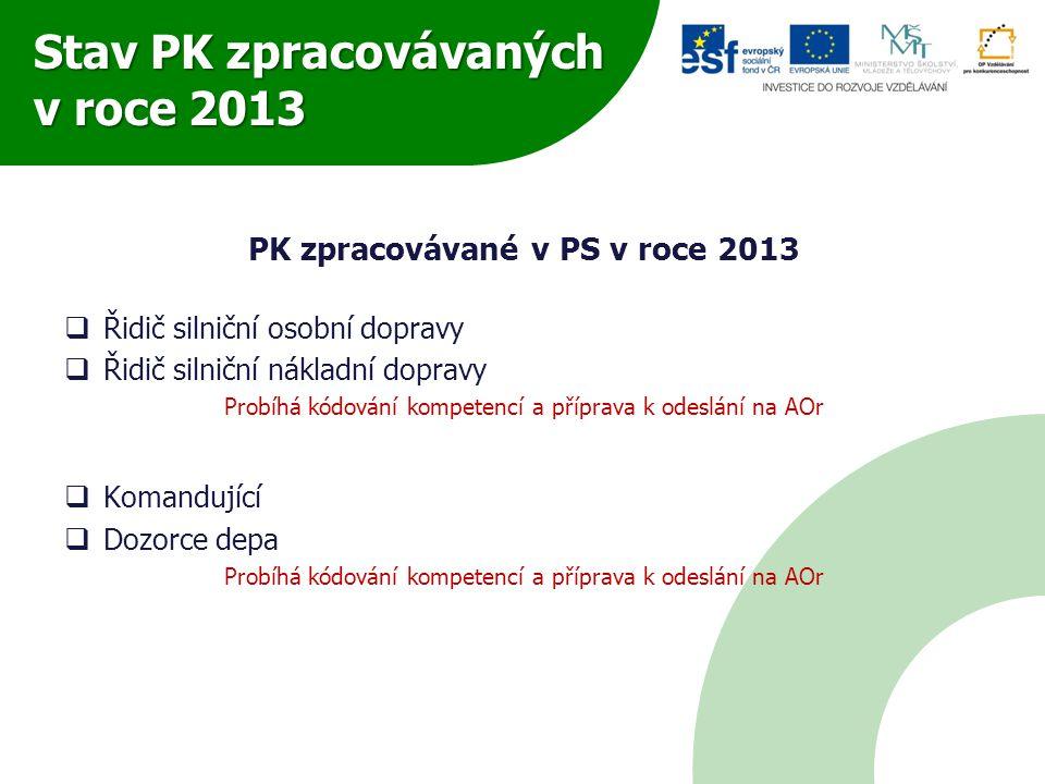 Stav PK zpracovávaných v roce 2013 PK zpracovávané v PS v roce 2013  Řidič silniční osobní dopravy  Řidič silniční nákladní dopravy Probíhá kódování kompetencí a příprava k odeslání na AOr  Komandující  Dozorce depa Probíhá kódování kompetencí a příprava k odeslání na AOr