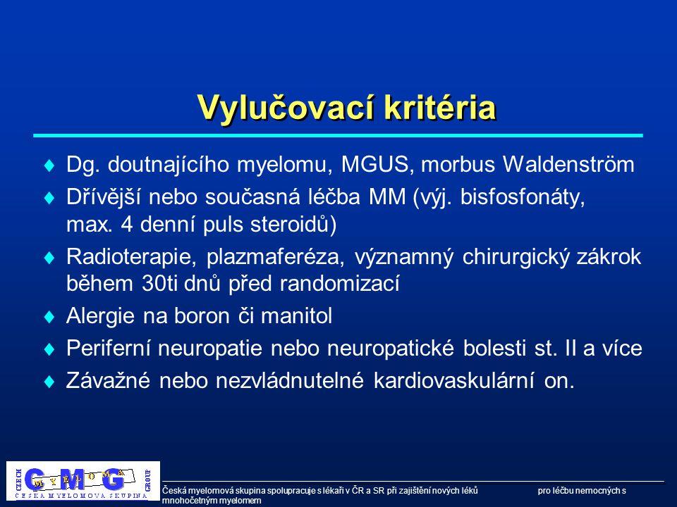 Česká myelomová skupina spolupracuje s lékaři v ČR a SR při zajištění nových léků pro léčbu nemocných s mnohočetným myelomem Vylučovací kritéria  Jiná malignita v posledních 5ti letech (výj.