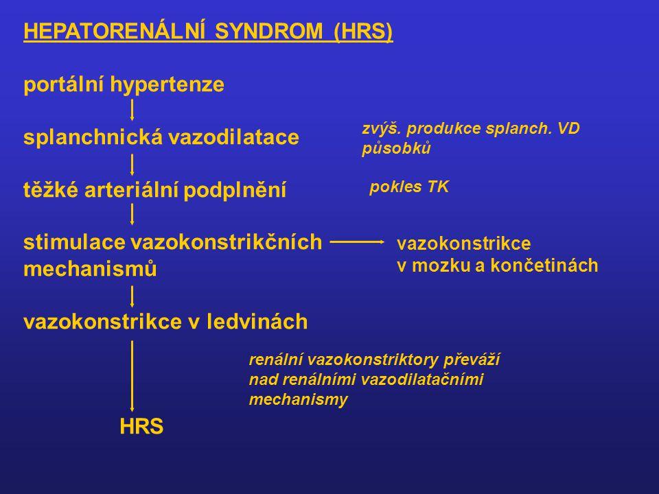 HEPATORENÁLNÍ SYNDROM (HRS) portální hypertenze splanchnická vazodilatace těžké arteriální podplnění stimulace vazokonstrikčních mechanismů vazokonstrikce v ledvinách HRS zvýš.