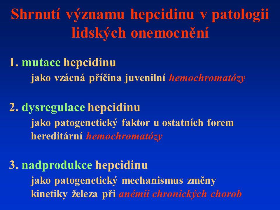 Shrnutí významu hepcidinu v patologii lidských onemocnění 1. mutace hepcidinu jako vzácná příčina juvenilní hemochromatózy 2. dysregulace hepcidinu ja