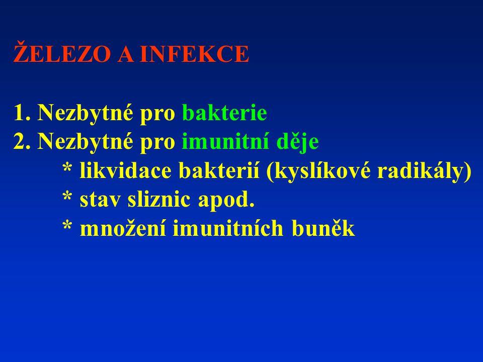 ŽELEZO A INFEKCE 1. Nezbytné pro bakterie 2. Nezbytné pro imunitní děje * likvidace bakterií (kyslíkové radikály) * stav sliznic apod. * množení imuni