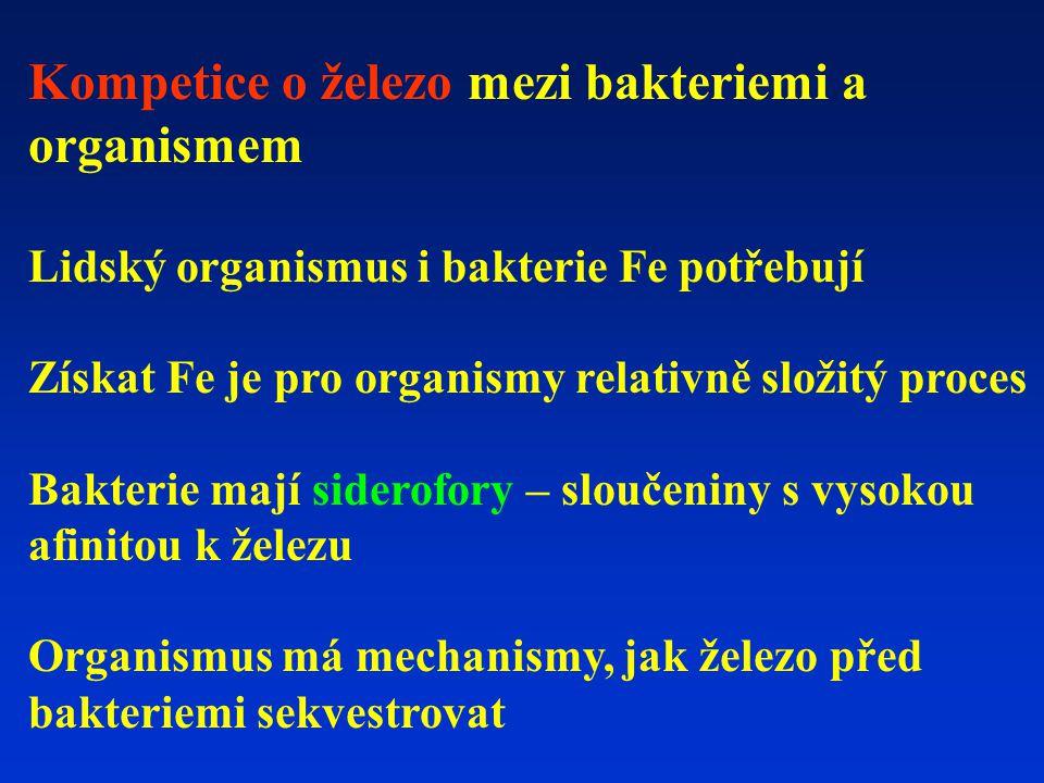 Kompetice o železo mezi bakteriemi a organismem Lidský organismus i bakterie Fe potřebují Získat Fe je pro organismy relativně složitý proces Bakterie mají siderofory – sloučeniny s vysokou afinitou k železu Organismus má mechanismy, jak železo před bakteriemi sekvestrovat