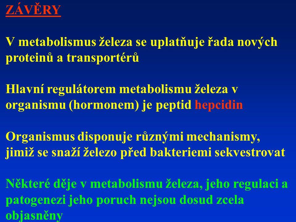 ZÁVĚRY V metabolismus železa se uplatňuje řada nových proteinů a transportérů Hlavní regulátorem metabolismu železa v organismu (hormonem) je peptid hepcidin Organismus disponuje různými mechanismy, jimiž se snaží železo před bakteriemi sekvestrovat Některé děje v metabolismu železa, jeho regulaci a patogenezi jeho poruch nejsou dosud zcela objasněny