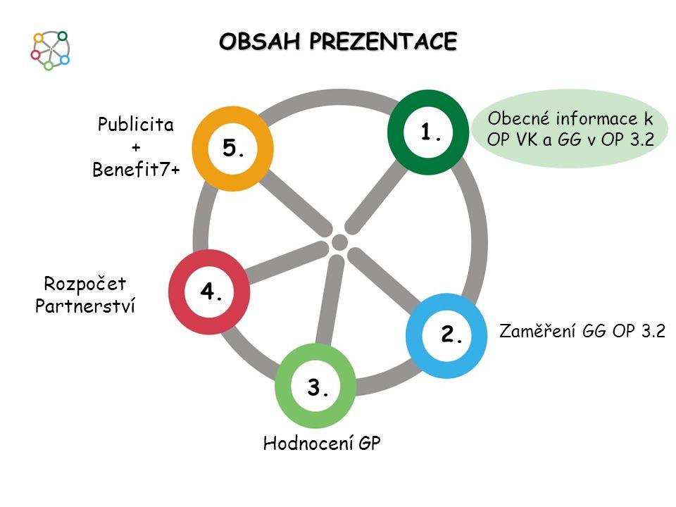 Operační program Vzdělávání pro konkurenceschopnost Seminář k 1. výzvě k předkládání grantových projektů v rámci prioritní osy 3, oblasti podpory 3.2