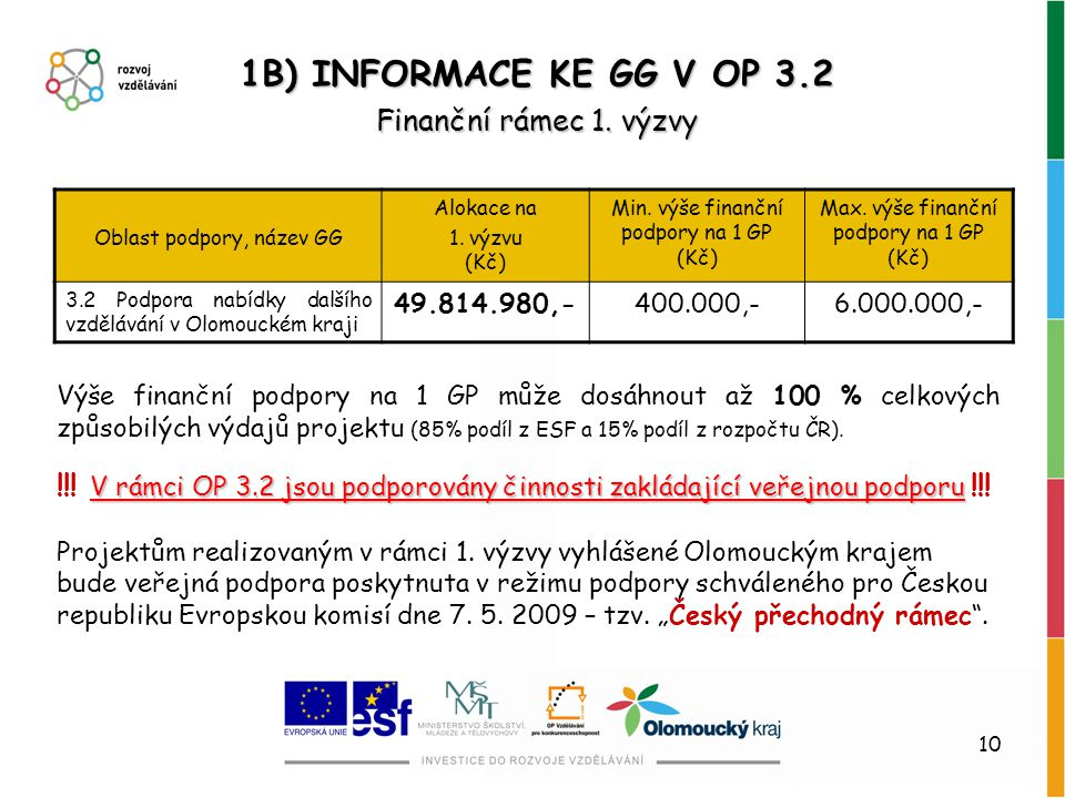 10 Oblast podpory, název GG Alokace na 1. výzvu (Kč) Min. výše finanční podpory na 1 GP (Kč) Max. výše finanční podpory na 1 GP (Kč) 3.2 Podpora nabíd