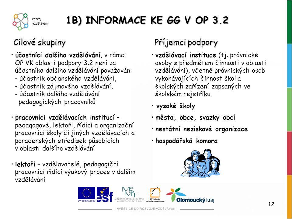 12 Příjemci podpory 1B) INFORMACE KE GG V OP 3.2 vzdělávací instituce (tj. právnické osoby s předmětem činnosti v oblasti vzdělávání), včetně právnick