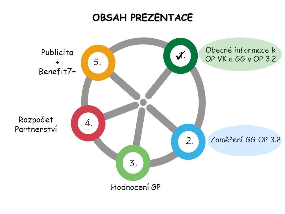 15 1. 2. 3. 4. 5. Obecné informace k OP VK a GG v OP 3.2 Zaměření GG OP 3.2 Hodnocení GP Publicita + Benefit7+ Rozpočet Partnerství OBSAH PREZENTACE
