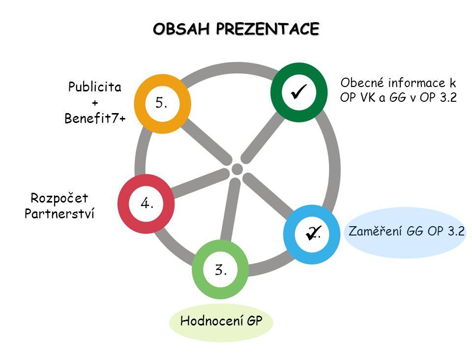 22 2. 3. 4. 5. Obecné informace k OP VK a GG v OP 3.2 Zaměření GG OP 3.2 Publicita + Benefit7+ Hodnocení GP Rozpočet Partnerství OBSAH PREZENTACE