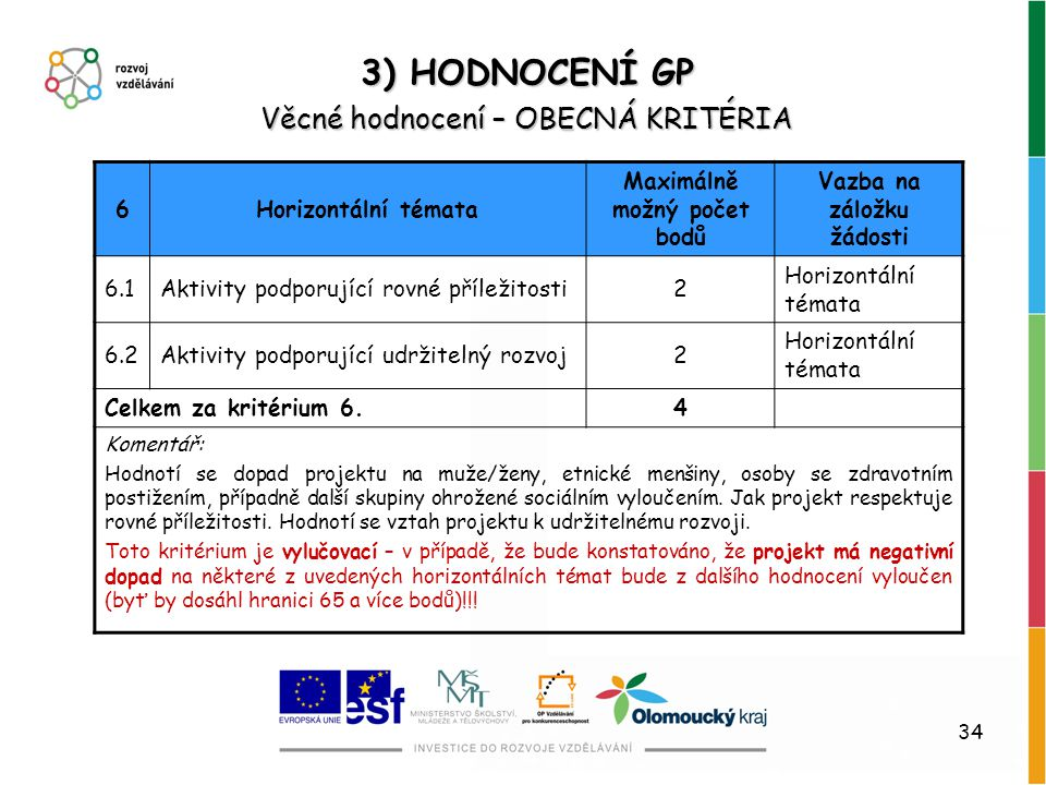 34 6Horizontální témata Maximálně možný počet bodů Vazba na záložku žádosti 6.1Aktivity podporující rovné příležitosti2 Horizontální témata 6.2Aktivit