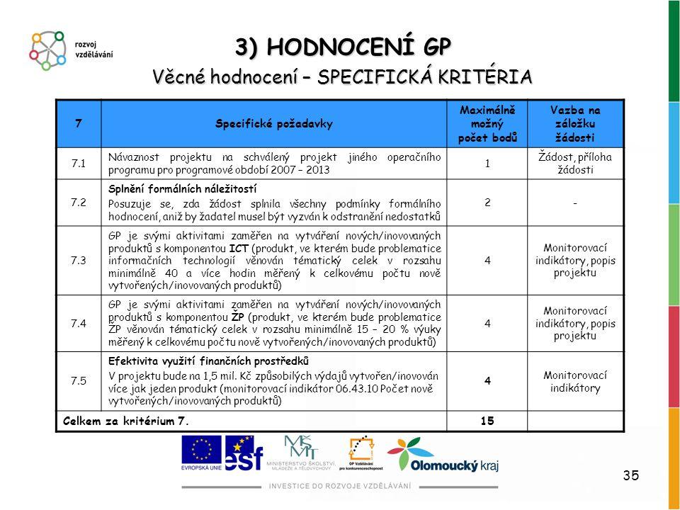 35 3) HODNOCENÍ GP Věcné hodnocení – SPECIFICKÁ KRITÉRIA 7Specifické požadavky Maximálně možný počet bodů Vazba na záložku žádosti 7.1 Návaznost proje