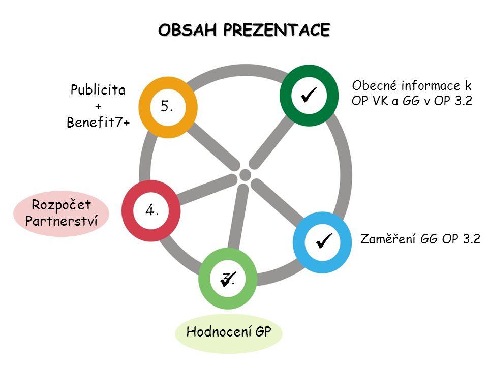 37 3. 4. 5. Obecné informace k OP VK a GG v OP 3.2 Zaměření GG OP 3.2 Publicita + Benefit7+ Hodnocení GP Rozpočet Partnerství OBSAH PREZENTACE